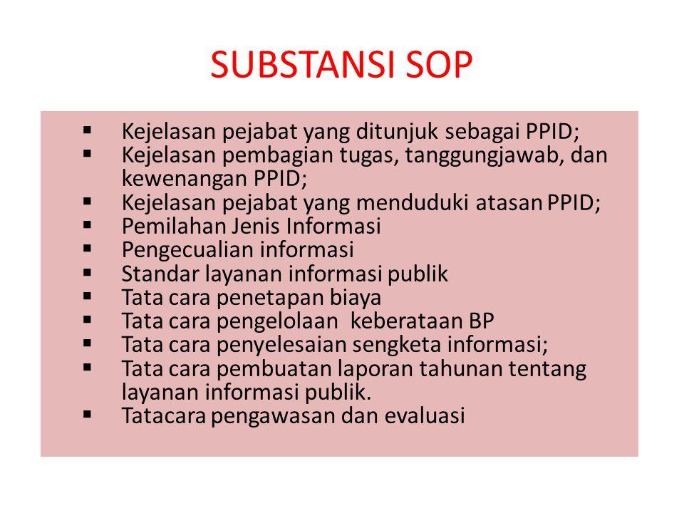 Alur Penyelesaian Sengketa Informasi