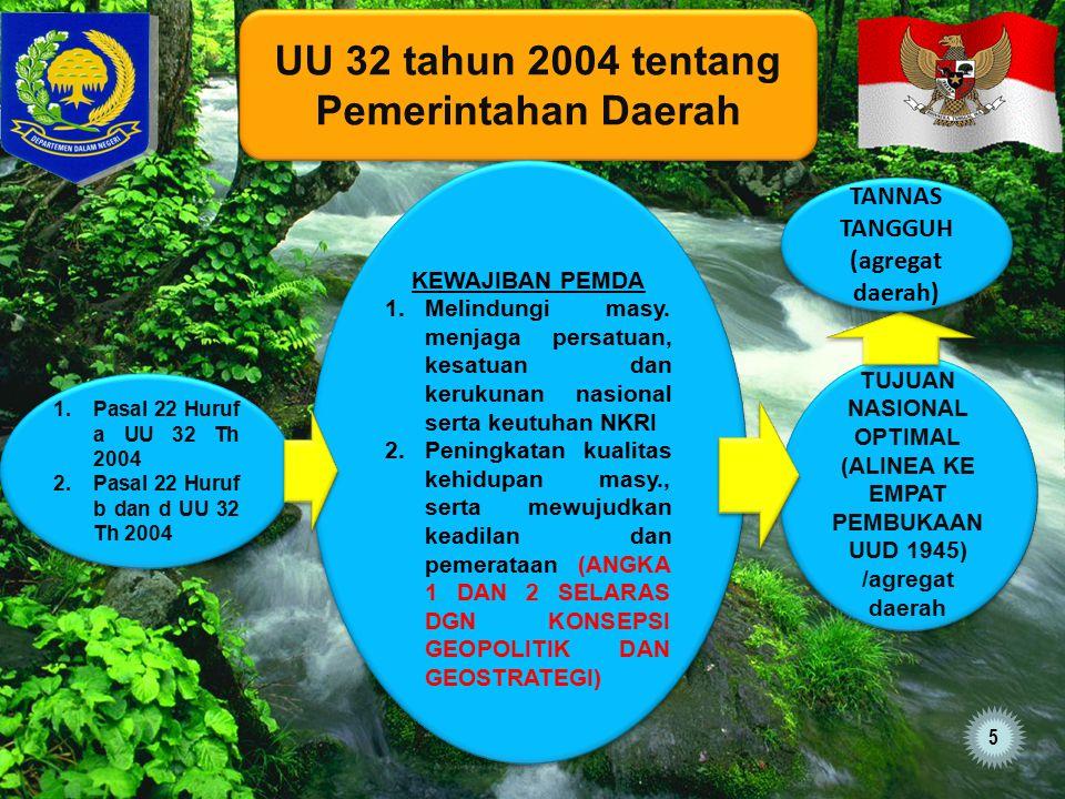 UU 32 tahun 2004 tentang Pemerintahan Daerah 1.Pasal 22 Huruf a UU 32 Th 2004 2.Pasal 22 Huruf b dan d UU 32 Th 2004 1.Pasal 22 Huruf a UU 32 Th 2004