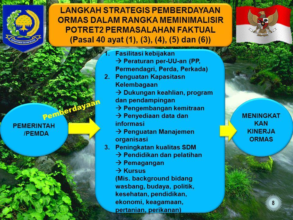 LANGKAH STRATEGIS PEMBERDAYAAN ORMAS DALAM RANGKA MEMINIMALISIR POTRET2 PERMASALAHAN FAKTUAL (Pasal 40 ayat (1), (3), (4), (5) dan (6)) PEMERINTAH /PEMDA MENINGKAT KAN KINERJA ORMAS 8 1.Fasilitasi kebijakan  Peraturan per-UU-an (PP, Permendagri, Perda, Perkada) 2.Penguatan Kapasitasn Kelembagaan  Dukungan keahlian, program dan pendampingan  Pengembangan kemitraan  Penyediaan data dan informasi  Penguatan Manajemen organisasi 3.Peningkatan kualitas SDM  Pendidikan dan pelatihan  Pemagangan  Kursus (Mis.