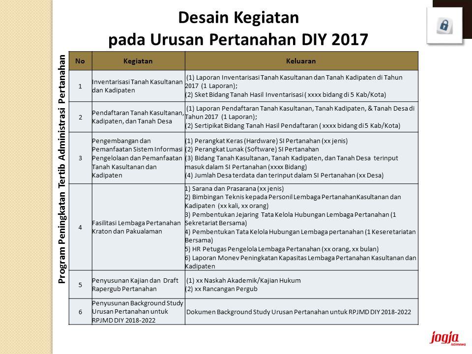 NoKegiatanKeluaran 1 Inventarisasi Tanah Kasultanan dan Kadipaten (1) Laporan Inventarisasi Tanah Kasultanan dan Tanah Kadipaten di Tahun 2017 (1 Laporan); (2) Sket Bidang Tanah Hasil Inventarisasi ( xxxx bidang di 5 Kab/Kota) 2 Pendaftaran Tanah Kasultanan, Kadipaten, dan Tanah Desa (1) Laporan Pendaftaran Tanah Kasultanan, Tanah Kadipaten, & Tanah Desa di Tahun 2017 (1 Laporan); (2) Sertipikat Bidang Tanah Hasil Pendaftaran ( xxxx bidang di 5 Kab/Kota) 3 Pengembangan dan Pemanfaatan Sistem Informasi Pengelolaan dan Pemanfaatan Tanah Kasultanan dan Kadipaten (1) Perangkat Keras (Hardware) SI Pertanahan (xx jenis) (2) Perangkat Lunak (Software) SI Pertanahan (3) Bidang Tanah Kasultanan, Tanah Kadipaten, dan Tanah Desa terinput masuk dalam SI Pertanahan (xxxx Bidang) (4) Jumlah Desa terdata dan terinput dalam SI Pertanahan (xx Desa) 4 Fasilitasi Lembaga Pertanahan Kraton dan Pakualaman 1) Sarana dan Prasarana (xx jenis) 2) Bimbingan Teknis kepada Personil Lembaga PertanahanKasultanan dan Kadipaten (xx kali, xx orang) 3) Pembentukan Jejaring Tata Kelola Hubungan Lembaga Pertanahan (1 Sekretariat Bersama) 4) Pembentukan Tata Kelola Hubungan Lembaga pertanahan (1 Keseretariatan Bersama) 5) HR Petugas Pengelola Lembaga Pertanahan (xx orang, xx bulan) 6) Laporan Monev Peningkatan Kapasitas Lembaga Pertanahan Kasultanan dan Kadipaten 5 Penyusunan Kajian dan Draft Rapergub Pertanahan (1) xx Naskah Akademik/Kajian Hukum (2) xx Rancangan Pergub 6 Penyusunan Background Study Urusan Pertanahan untuk RPJMD DIY 2018-2022 Dokumen Background Study Urusan Pertanahan untuk RPJMD DIY 2018-2022 Desain Kegiatan pada Urusan Pertanahan DIY 2017 Program Peningkatan Tertib Administrasi Pertanahan