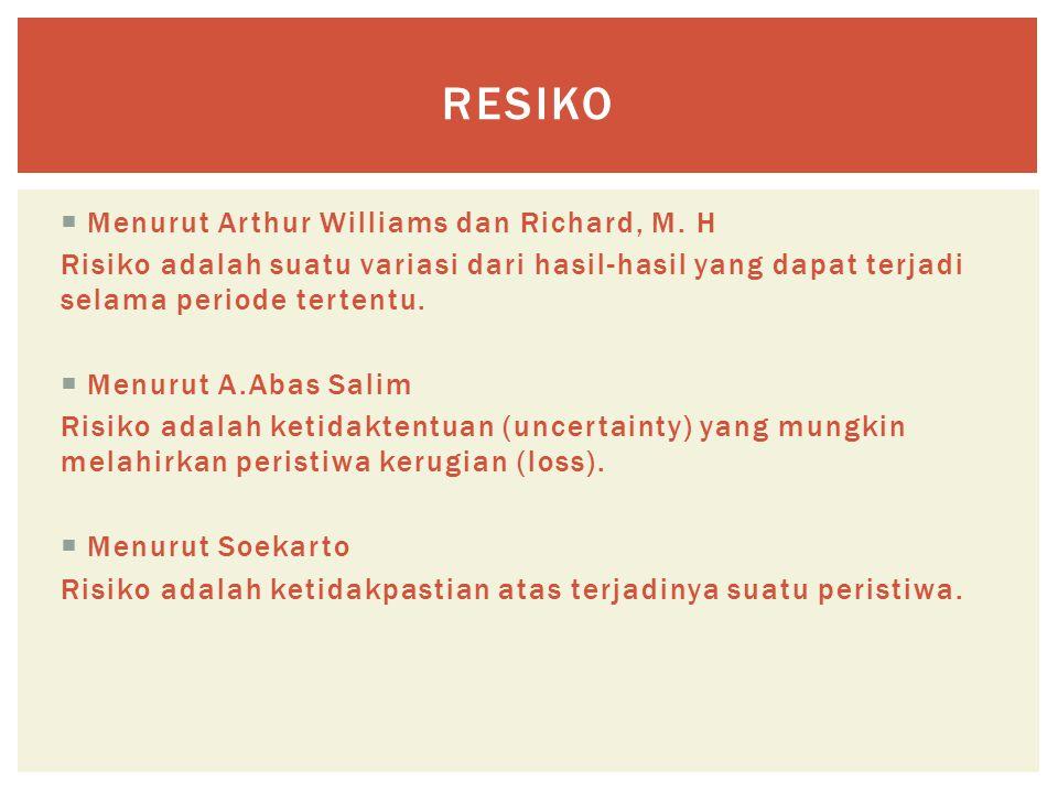 Menurut Arthur Williams dan Richard, M. H Risiko adalah suatu variasi dari hasil-hasil yang dapat terjadi selama periode tertentu.  Menurut A.Abas