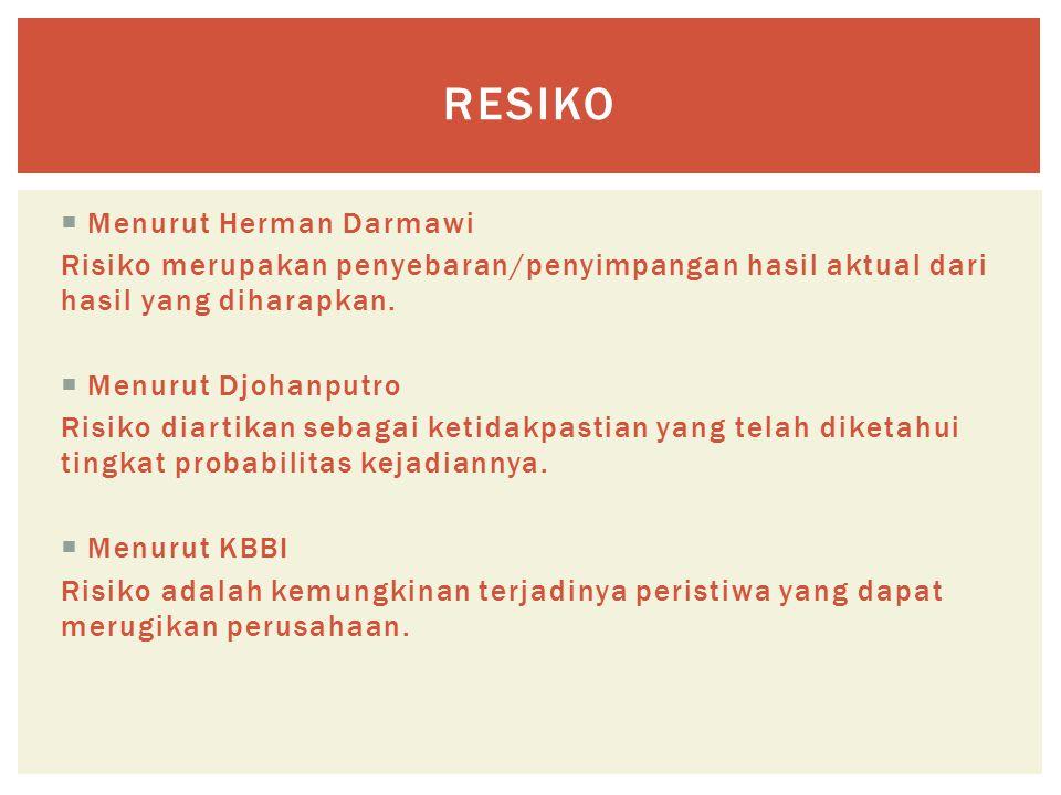  Menurut Herman Darmawi Risiko merupakan penyebaran/penyimpangan hasil aktual dari hasil yang diharapkan.  Menurut Djohanputro Risiko diartikan seba