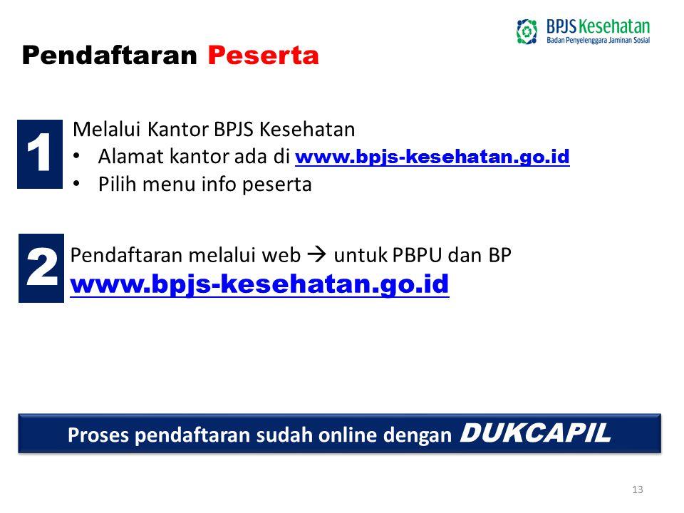 Pendaftaran Peserta 1 Melalui Kantor BPJS Kesehatan Alamat kantor ada di www.bpjs-kesehatan.go.id www.bpjs-kesehatan.go.id Pilih menu info peserta 2 P