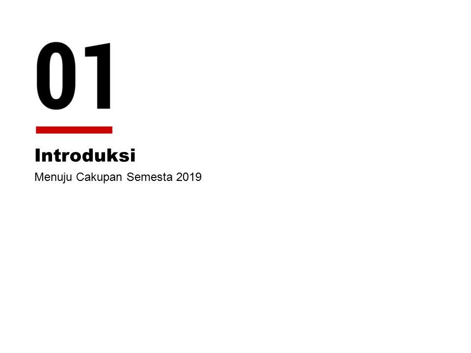 Menuju Cakupan Semesta 2019 Introduksi