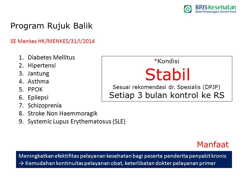 Program Rujuk Balik 1.Diabetes Mellitus 2.Hipertensi 3.Jantung 4.Asthma 5.PPOK 6.Epilepsi 7.Schizoprenia 8.Stroke Non Haemmoragik 9.Systemic Lupus Ery