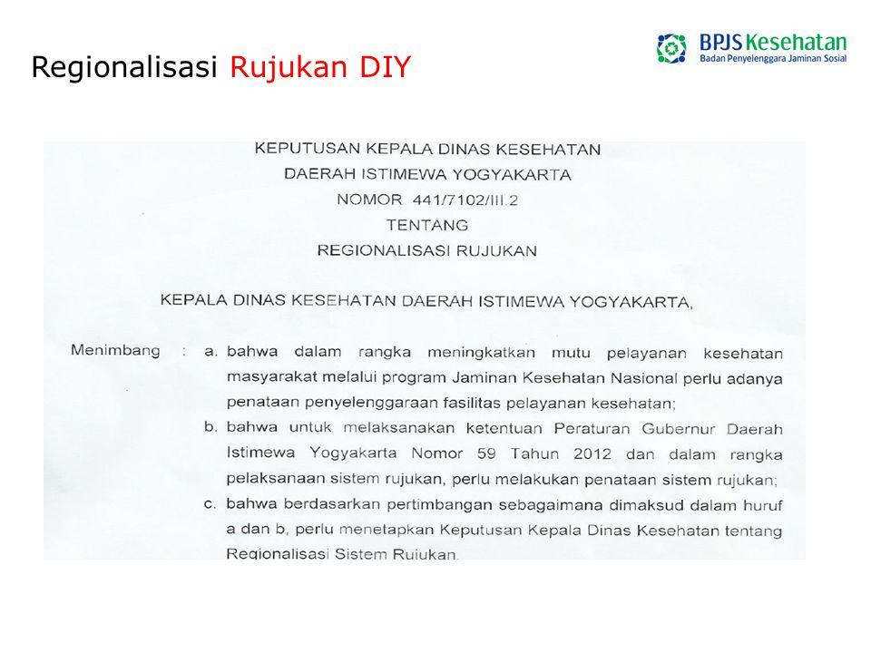Regionalisasi Rujukan DIY