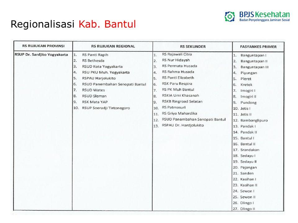 Regionalisasi Kab. Bantul
