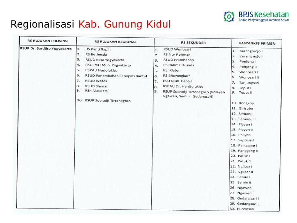 Regionalisasi Kab. Gunung Kidul