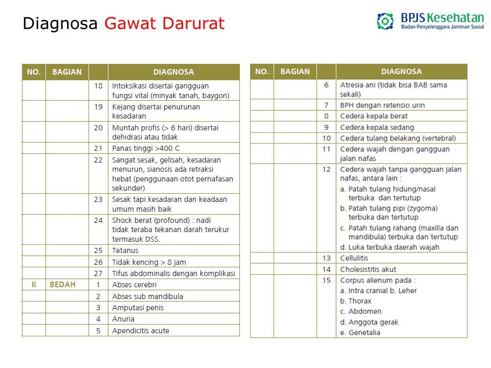 Diagnosa Gawat Darurat