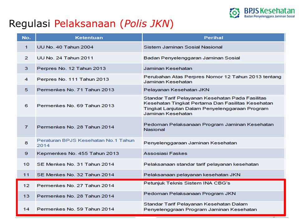 1.PT Asuransi Sinar Mas 2.PT Asuransi Mitra Maparya 3.PT Asuransi Tugu Mandiri 4.PT Asuransi AXA Mandiri Financial Service 5.PT Asuransi AXA Financial Indonesia 6.PT Lippo General Insurance 7.PT Inhealth.