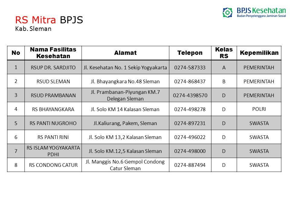 RS Mitra BPJS Kab. Sleman No Nama Fasilitas Kesehatan AlamatTelepon Kelas RS Kepemilikan 1 RSUP DR. SARDJITOJl. Kesehatan No. 1 Sekip Yogyakarta0274-5