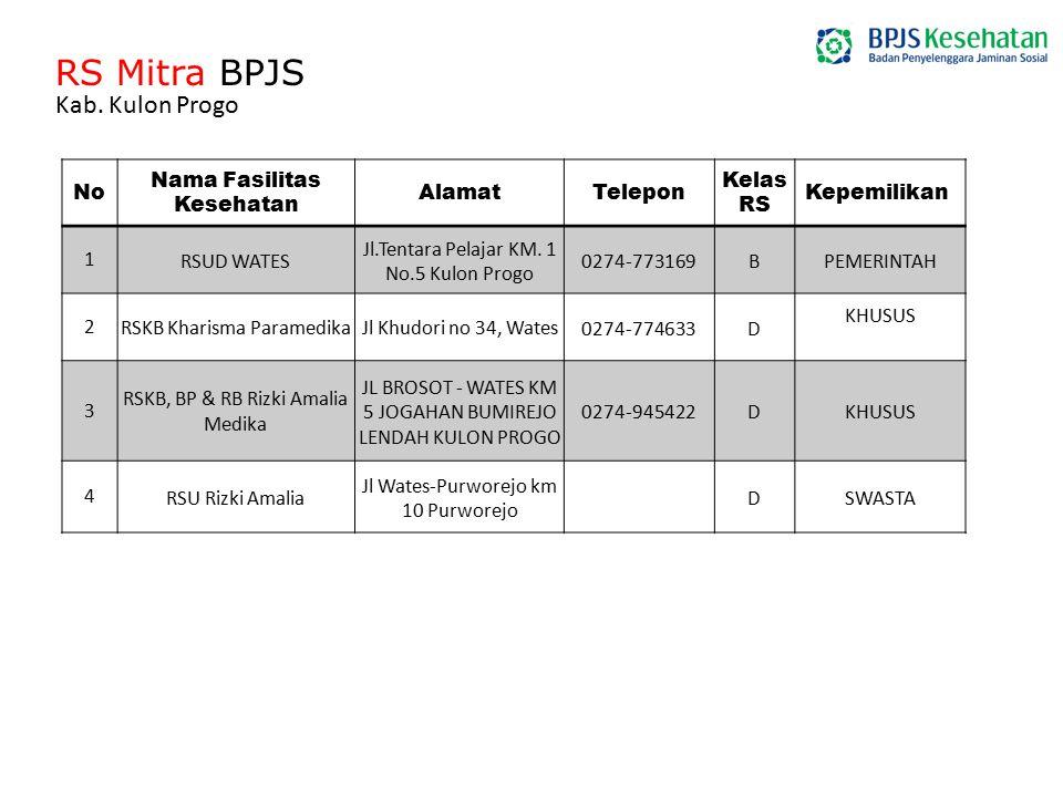 RS Mitra BPJS Kab. Kulon Progo NoNo Nama Fasilitas Kesehatan AlamatTelepon Kelas RS Kepemilikan 1 RSUD WATES Jl.Tentara Pelajar KM. 1 No.5 Kulon Progo