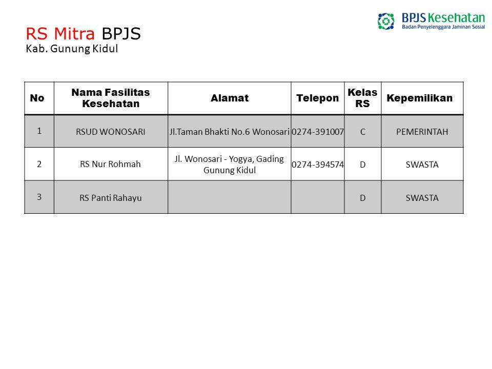 RS Mitra BPJS Kab. Gunung Kidul No Nama Fasilitas Kesehatan AlamatTelepon Kelas RS Kepemilikan 1 RSUD WONOSARIJl.Taman Bhakti No.6 Wonosari0274-391007