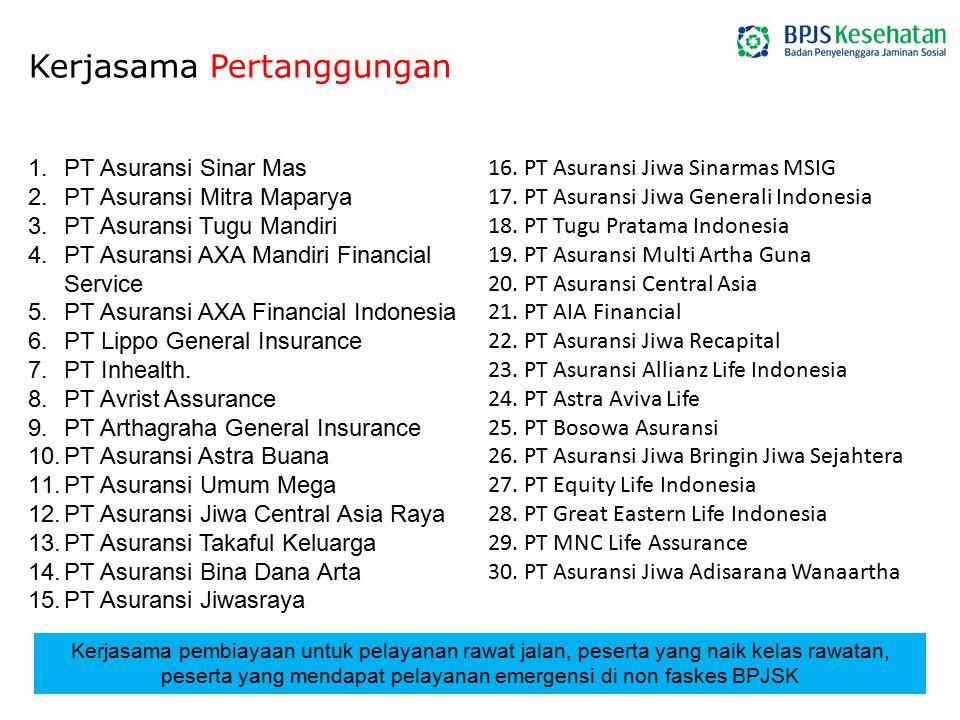 1.PT Asuransi Sinar Mas 2.PT Asuransi Mitra Maparya 3.PT Asuransi Tugu Mandiri 4.PT Asuransi AXA Mandiri Financial Service 5.PT Asuransi AXA Financial