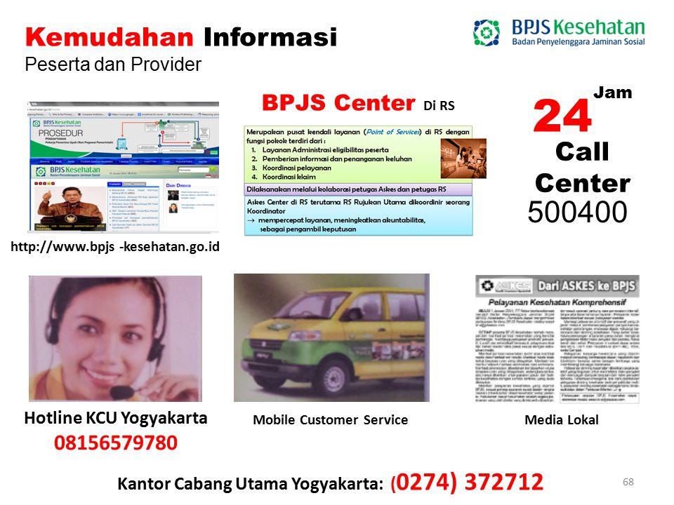 http://www.bpjs -kesehatan.go.id Hotline KCU Yogyakarta 08156579780 Media LokalMobile Customer Service Kemudahan Informasi Peserta dan Provider 24 Jam