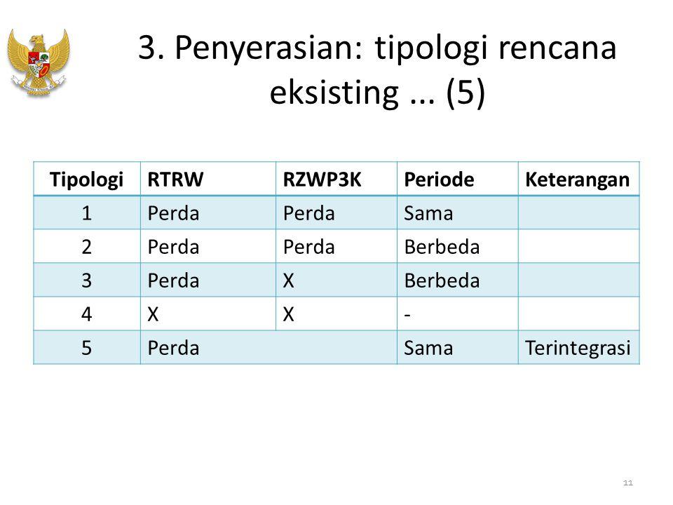 3. Penyerasian: tipologi rencana eksisting... (5) TipologiRTRWRZWP3KPeriodeKeterangan 1Perda Sama 2Perda Berbeda 3PerdaXBerbeda 4XX- 5PerdaSamaTerinte