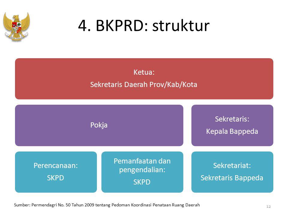 4. BKPRD: struktur Ketua: Sekretaris Daerah Prov/Kab/Kota Pokja Perencanaan: SKPD Pemanfaatan dan pengendalian: SKPD Sekretaris: Kepala Bappeda Sekret