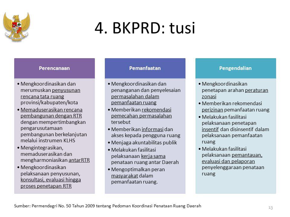 4. BKPRD: tusi Perencanaan Mengkoordinasikan dan merumuskan penyusunan rencana tata ruang provinsi/kabupaten/kota Memaduserasikan rencana pembangunan