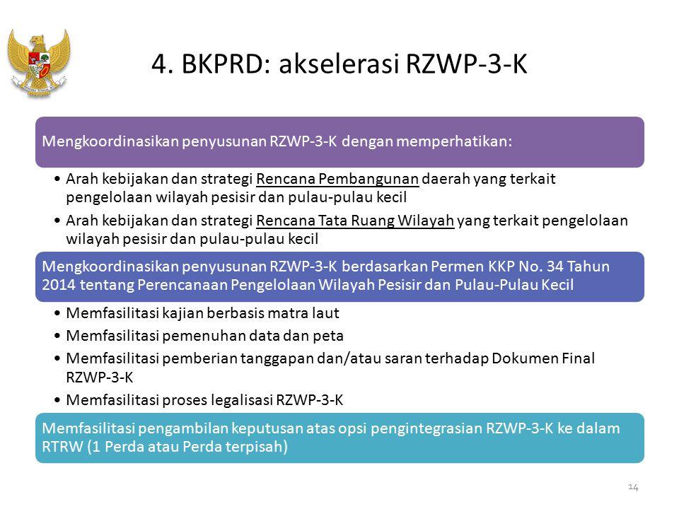 4. BKPRD: akselerasi RZWP-3-K Mengkoordinasikan penyusunan RZWP-3-K dengan memperhatikan: Arah kebijakan dan strategi Rencana Pembangunan daerah yang