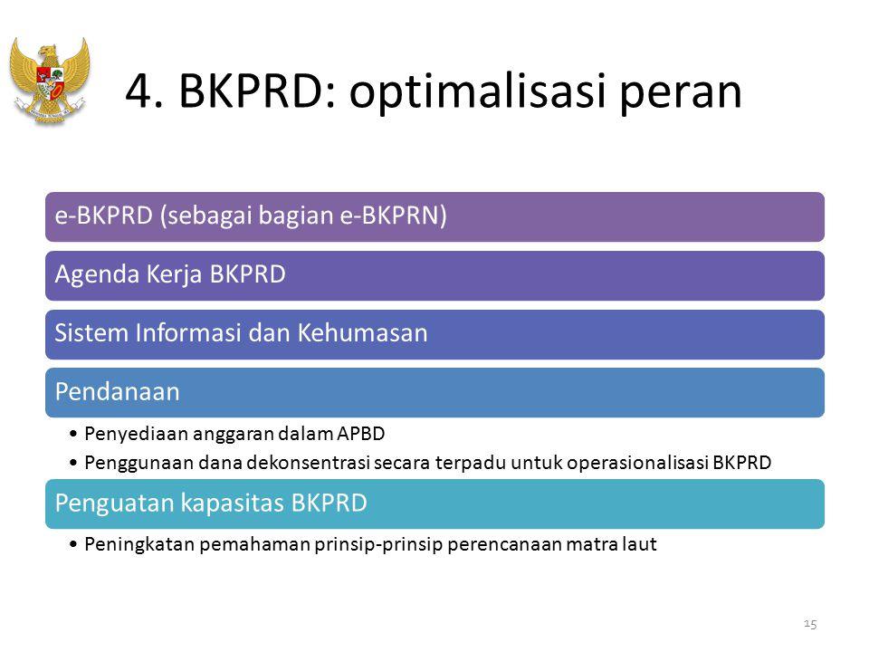 4. BKPRD: optimalisasi peran e-BKPRD (sebagai bagian e-BKPRN)Agenda Kerja BKPRDSistem Informasi dan KehumasanPendanaan Penyediaan anggaran dalam APBD