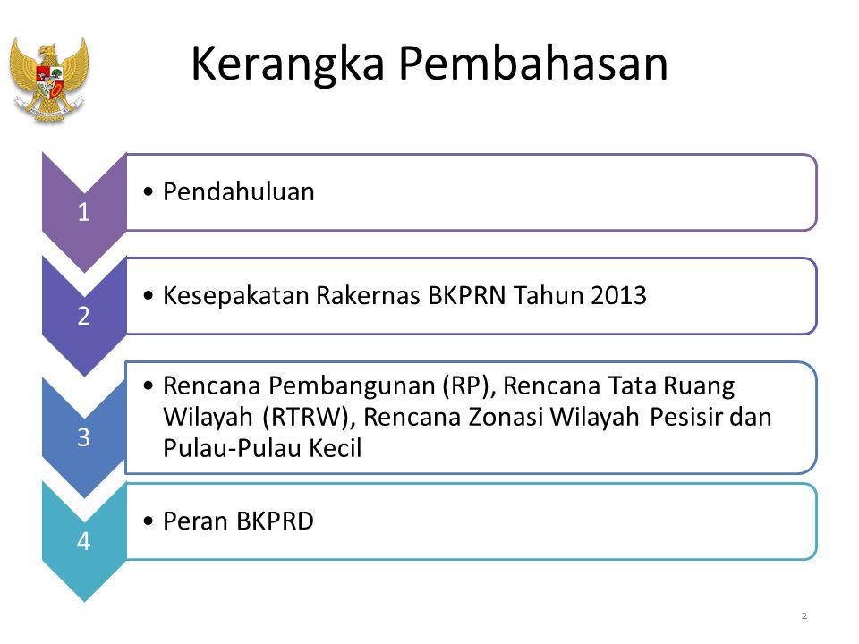 Kerangka Pembahasan 1 Pendahuluan 2 Kesepakatan Rakernas BKPRN Tahun 2013 3 Rencana Pembangunan (RP), Rencana Tata Ruang Wilayah (RTRW), Rencana Zonas