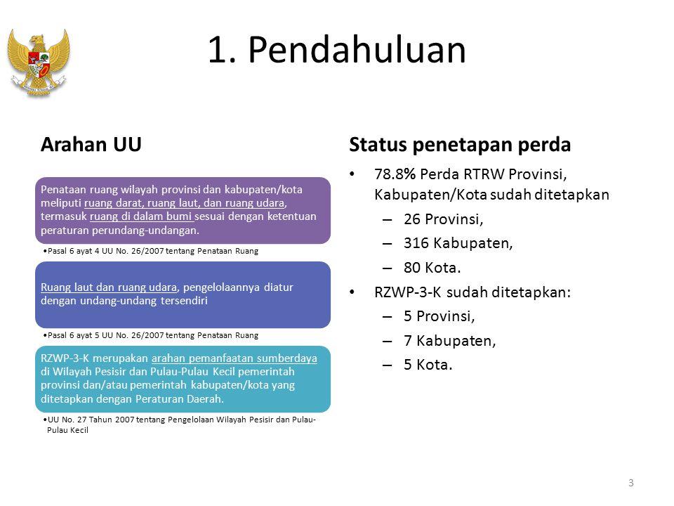 2.Rakernas BKPRN 2013 Percepatan penetapan: Perda RTRWP/K/K; Perda RZWP-3-K.
