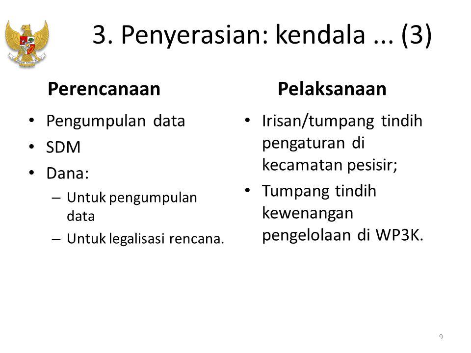 3. Penyerasian: kendala... (3) Pengumpulan data SDM Dana: – Untuk pengumpulan data – Untuk legalisasi rencana. Irisan/tumpang tindih pengaturan di kec