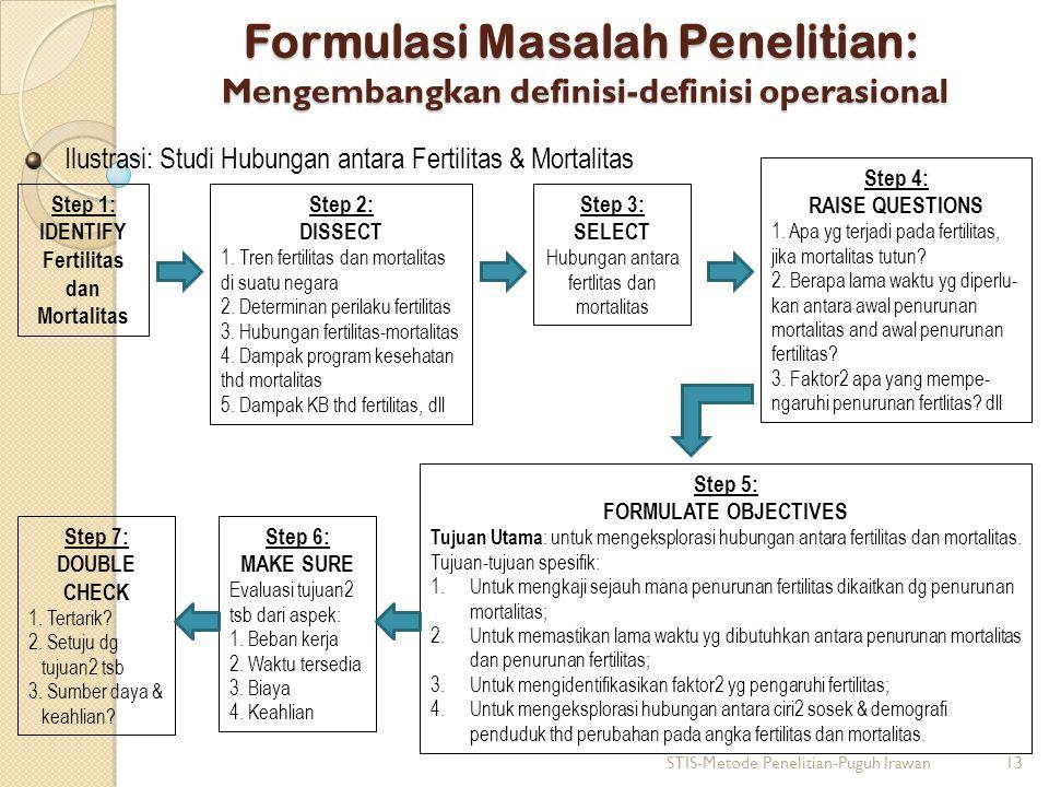 Formulasi Masalah Penelitian: Mengembangkan definisi-definisi operasional Ilustrasi: Studi Hubungan antara Fertilitas & Mortalitas STIS-Metode Penelitian-Puguh Irawan13 Step 1: IDENTIFY Fertilitas dan Mortalitas Step 2: DISSECT 1.