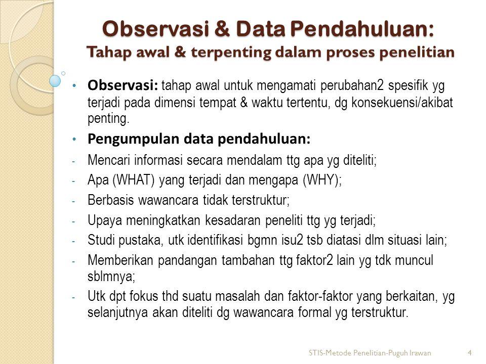 Observasi & Data Pendahuluan: Tahap awal & terpenting dalam proses penelitian Observasi: tahap awal untuk mengamati perubahan2 spesifik yg terjadi pada dimensi tempat & waktu tertentu, dg konsekuensi/akibat penting.