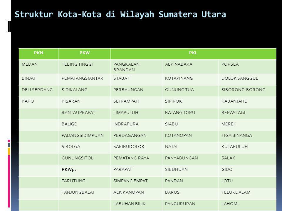 Struktur Kota-Kota di Wilayah Sumatera Utara PKNPKWPKL MEDANTEBING TINGGIPANGKALAN BRANDAN AEK NABARAPORSEA BINJAIPEMATANGSIANTARSTABATKOTAPINANGDOLOK SANGGUL DELI SERDANGSIDIKALANGPERBAUNGANGUNUNG TUASIBORONG-BORONG KAROKISARANSEI RAMPAHSIPIROKKABANJAHE RANTAUPRAPATLIMAPULUHBATANG TORUBERASTAGI BALIGEINDRAPURASIABUMEREK PADANGSIDIMPUANPERDAGANGANKOTANOPANTIGA BINANGA SIBOLGASARIBUDOLOKNATALKUTABULUH GUNUNGSITOLIPEMATANG RAYAPANYABUNGANSALAK PKWp:PARAPATSIBUHUANGIDO TARUTUNGSIMPANG EMPATPANDANLOTU TANJUNGBALAIAEK KANOPANBARUSTELUKDALAM LABUHAN BILIKPANGURURANLAHOMI