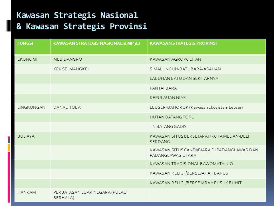 Kawasan Strategis Nasional & Kawasan Strategis Provinsi FUNGSIKAWASAN STRATEGIS NASIONAL & MP3EIKAWASAN STRATEGIS PROVINSI EKONOMIMEBIDANGROKAWASAN AGROPOLITAN KEK SEI MANGKEISIMALUNGUN-BATUBARA-ASAHAN LABUHAN BATU DAN SEKITARNYA PANTAI BARAT KEPULAUAN NIAS LINGKUNGANDANAU TOBALEUSER-BAHOROK (Kawasan Ekosistem Leuser) HUTAN BATANG TORU TN BATANG GADIS BUDAYAKAWASAN SITUS BERSEJARAH KOTA MEDAN-DELI SERDANG KAWASAN SITUS CANDI/BIARA DI PADANGLAWAS DAN PADANGLAWAS UTARA KAWASAN TRADISIONAL BAWOMATALUO KAWASAN RELIGI /BERSEJARAH BARUS KAWASAN RELIGI /BERSEJARAH PUSUK BUHIT HANKAMPERBATASAN LUAR NEGARA (PULAU BERHALA)