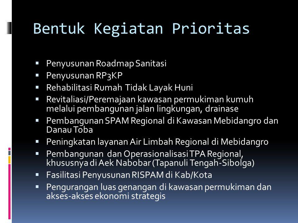Bentuk Kegiatan Prioritas  Penyusunan Roadmap Sanitasi  Penyusunan RP3KP  Rehabilitasi Rumah Tidak Layak Huni  Revitaliasi/Peremajaan kawasan perm
