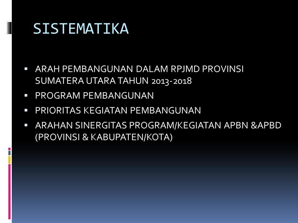 SISTEMATIKA  ARAH PEMBANGUNAN DALAM RPJMD PROVINSI SUMATERA UTARA TAHUN 2013-2018  PROGRAM PEMBANGUNAN  PRIORITAS KEGIATAN PEMBANGUNAN  ARAHAN SINERGITAS PROGRAM/KEGIATAN APBN &APBD (PROVINSI & KABUPATEN/KOTA)
