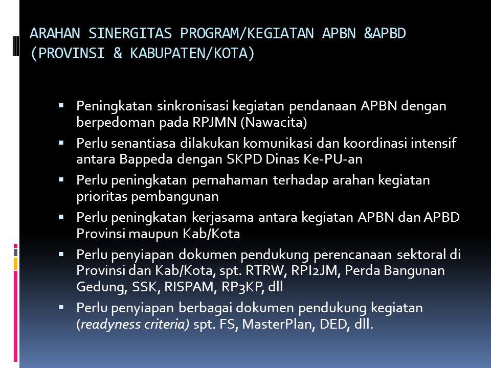 ARAHAN SINERGITAS PROGRAM/KEGIATAN APBN &APBD (PROVINSI & KABUPATEN/KOTA)  Peningkatan sinkronisasi kegiatan pendanaan APBN dengan berpedoman pada RPJMN (Nawacita)  Perlu senantiasa dilakukan komunikasi dan koordinasi intensif antara Bappeda dengan SKPD Dinas Ke-PU-an  Perlu peningkatan pemahaman terhadap arahan kegiatan prioritas pembangunan  Perlu peningkatan kerjasama antara kegiatan APBN dan APBD Provinsi maupun Kab/Kota  Perlu penyiapan dokumen pendukung perencanaan sektoral di Provinsi dan Kab/Kota, spt.
