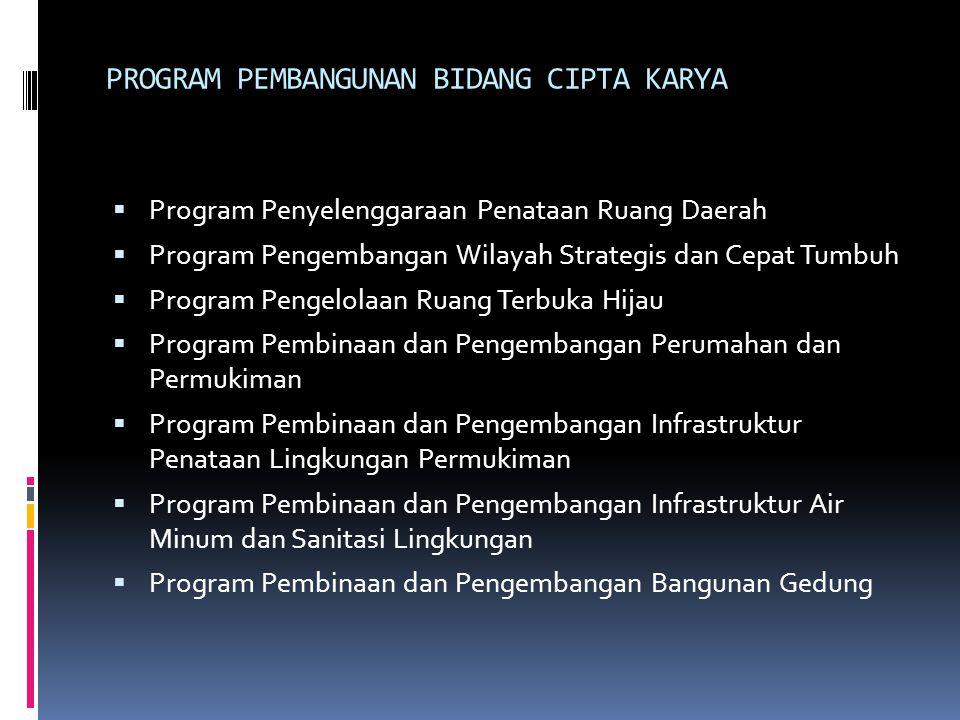 PROGRAM PEMBANGUNAN BIDANG CIPTA KARYA  Program Penyelenggaraan Penataan Ruang Daerah  Program Pengembangan Wilayah Strategis dan Cepat Tumbuh  Pro