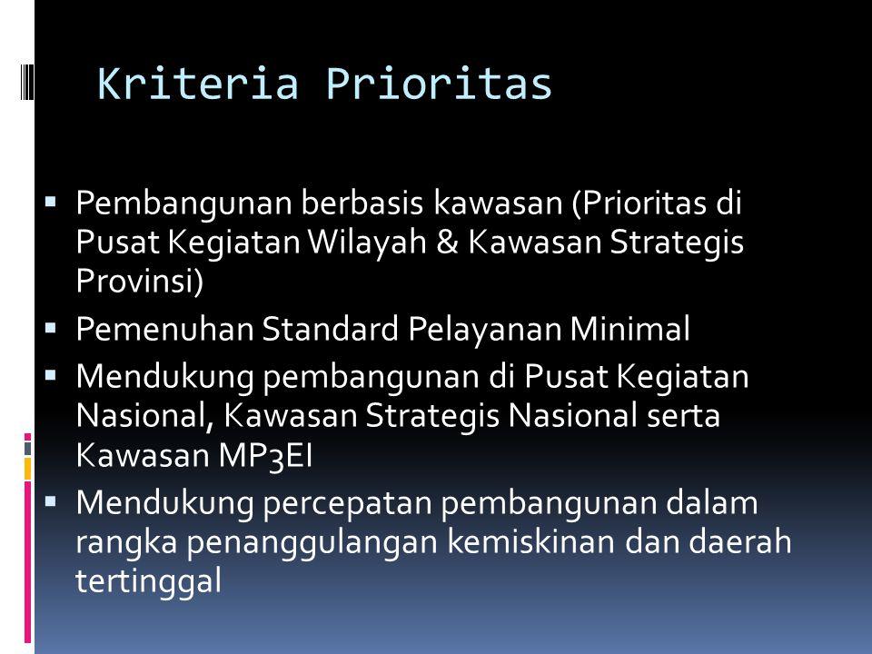 Kriteria Prioritas  Pembangunan berbasis kawasan (Prioritas di Pusat Kegiatan Wilayah & Kawasan Strategis Provinsi)  Pemenuhan Standard Pelayanan Minimal  Mendukung pembangunan di Pusat Kegiatan Nasional, Kawasan Strategis Nasional serta Kawasan MP3EI  Mendukung percepatan pembangunan dalam rangka penanggulangan kemiskinan dan daerah tertinggal
