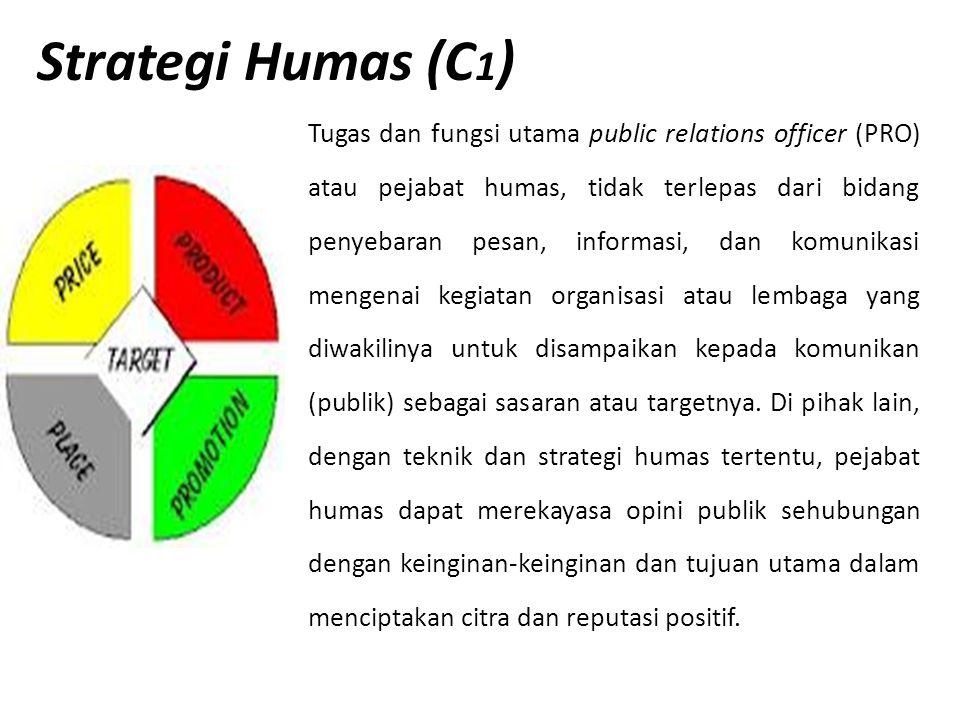 Strategi Humas (C 1 ) Tugas dan fungsi utama public relations officer (PRO) atau pejabat humas, tidak terlepas dari bidang penyebaran pesan, informasi