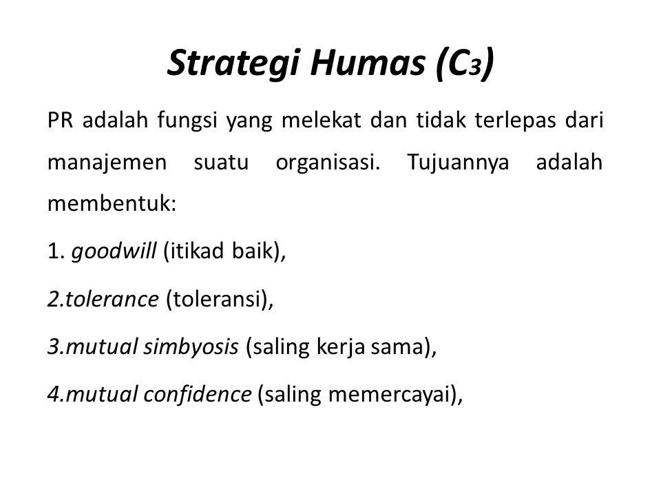 Strategi Humas (C 3 ) PR adalah fungsi yang melekat dan tidak terlepas dari manajemen suatu organisasi. Tujuannya adalah membentuk: 1. goodwill (itika
