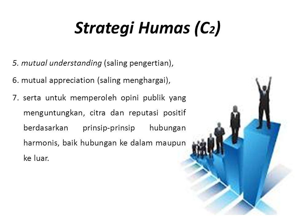 Strategi Humas (C 2 ) 5. mutual understanding (saling pengertian), 6. mutual appreciation (saling menghargai), 7. serta untuk memperoleh opini publik