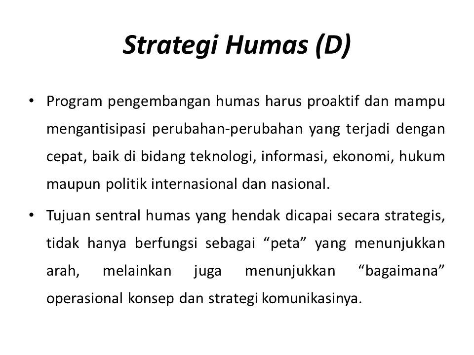 Strategi Humas (D) Program pengembangan humas harus proaktif dan mampu mengantisipasi perubahan-perubahan yang terjadi dengan cepat, baik di bidang te