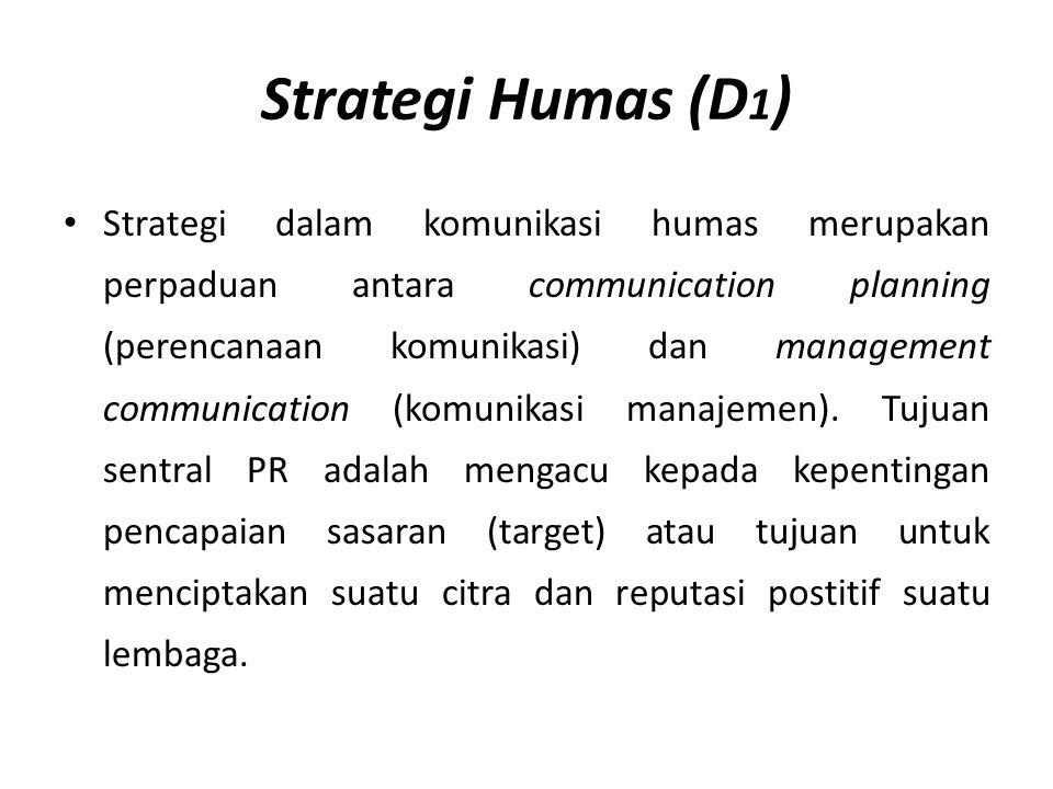 Strategi Humas (D 1 ) Strategi dalam komunikasi humas merupakan perpaduan antara communication planning (perencanaan komunikasi) dan management commun