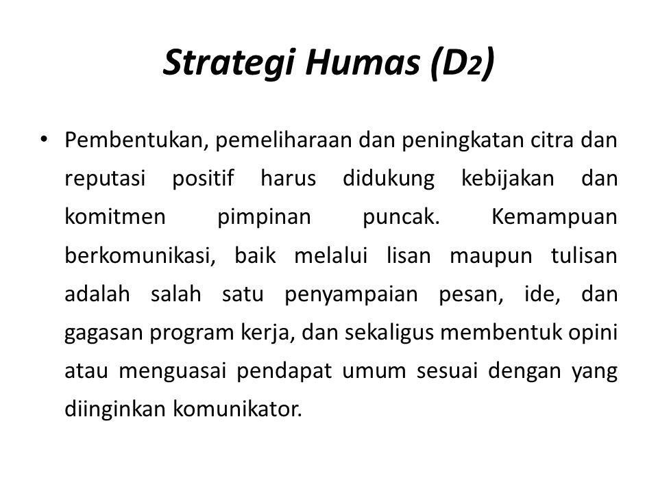 Strategi Humas (D 2 ) Pembentukan, pemeliharaan dan peningkatan citra dan reputasi positif harus didukung kebijakan dan komitmen pimpinan puncak. Kema