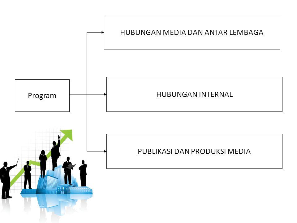 Program HUBUNGAN MEDIA DAN ANTAR LEMBAGA HUBUNGAN INTERNAL PUBLIKASI DAN PRODUKSI MEDIA
