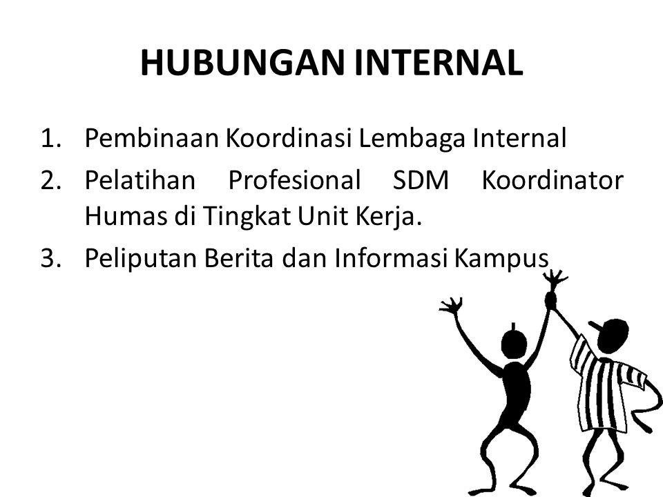HUBUNGAN INTERNAL 1.Pembinaan Koordinasi Lembaga Internal 2.Pelatihan Profesional SDM Koordinator Humas di Tingkat Unit Kerja. 3.Peliputan Berita dan