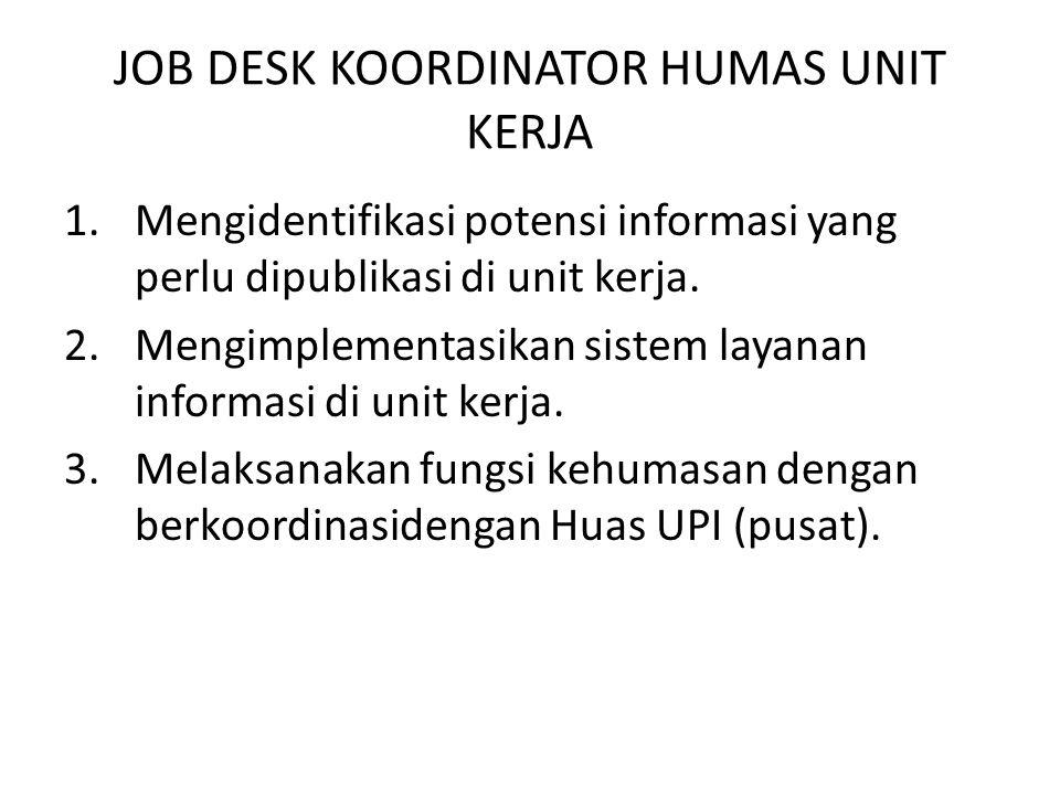 JOB DESK KOORDINATOR HUMAS UNIT KERJA 1.Mengidentifikasi potensi informasi yang perlu dipublikasi di unit kerja. 2.Mengimplementasikan sistem layanan