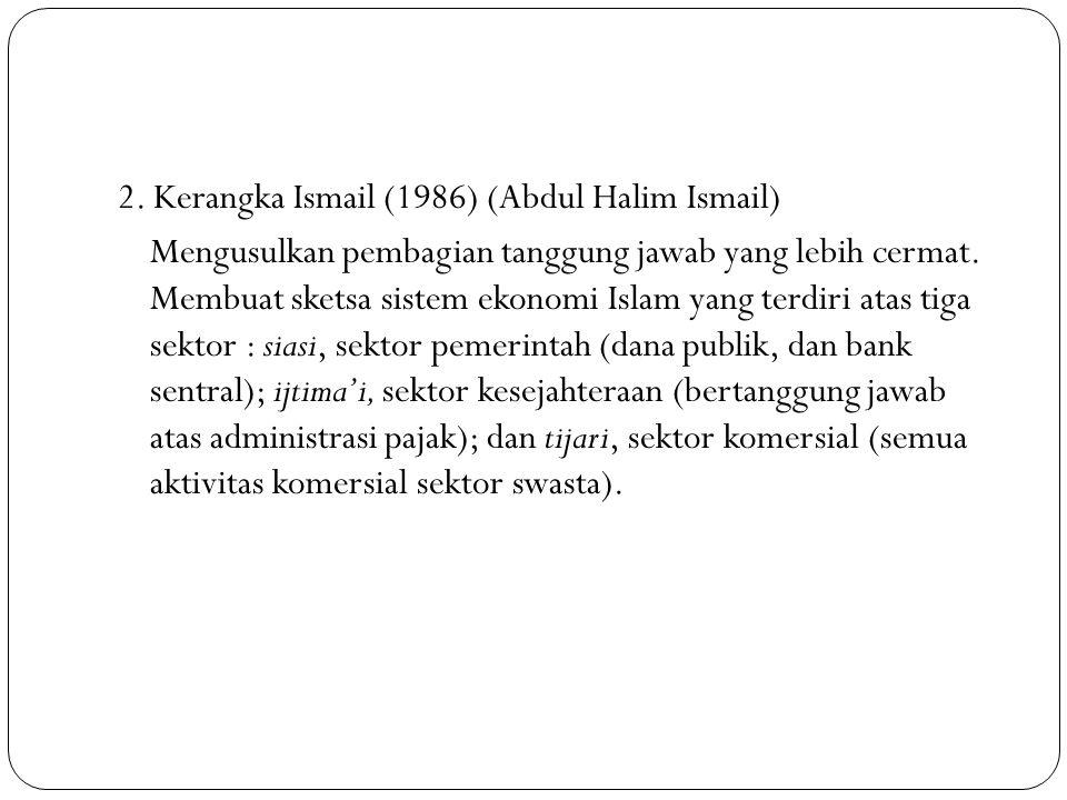 2. Kerangka Ismail (1986) (Abdul Halim Ismail) Mengusulkan pembagian tanggung jawab yang lebih cermat. Membuat sketsa sistem ekonomi Islam yang terdir