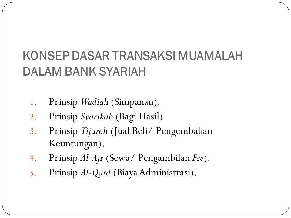 KONSEP DASAR TRANSAKSI MUAMALAH DALAM BANK SYARIAH 1. Prinsip Wadiah (Simpanan). 2. Prinsip Syarikah (Bagi Hasil) 3. Prinsip Tijaroh (Jual Beli/ Penge