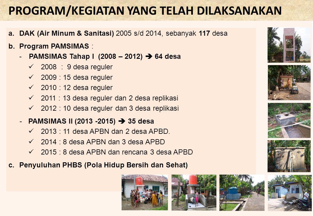 a.DAK (Air Minum & Sanitasi) 2005 s/d 2014, sebanyak 117 desa b.Program PAMSIMAS : -PAMSIMAS Tahap I (2008 – 2012)  64 desa 2008 : 9 desa reguler 200