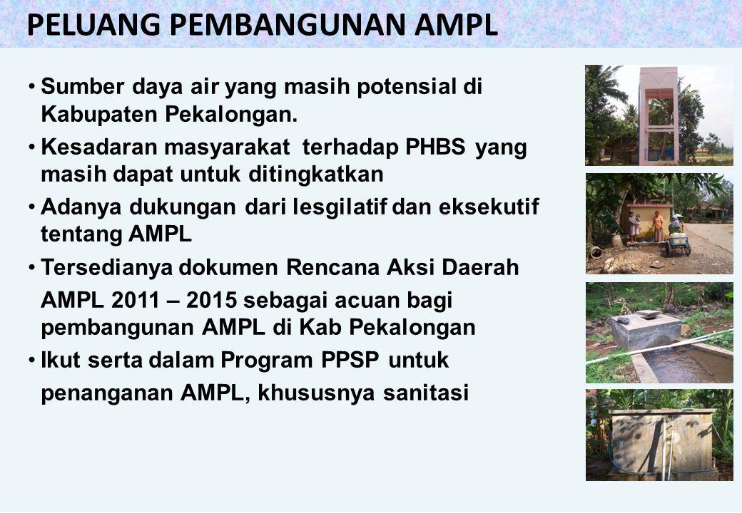 PELUANG PEMBANGUNAN AMPL Sumber daya air yang masih potensial di Kabupaten Pekalongan. Kesadaran masyarakat terhadap PHBS yang masih dapat untuk ditin