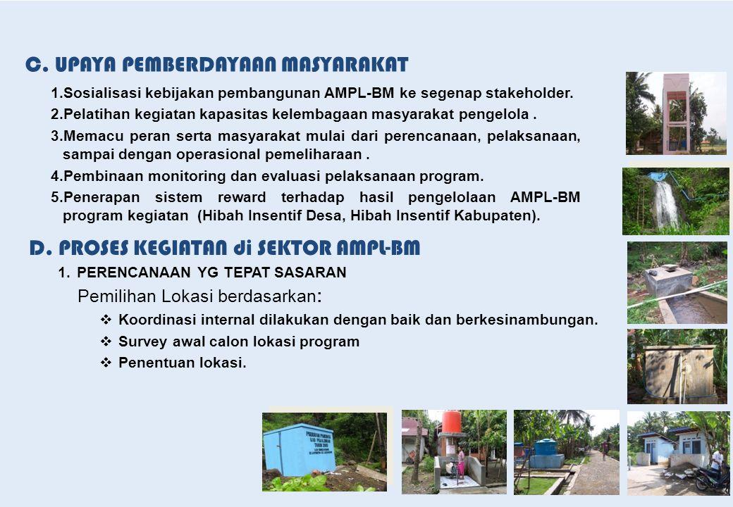 C. UPAYA PEMBERDAYAAN MASYARAKAT 1.Sosialisasi kebijakan pembangunan AMPL-BM ke segenap stakeholder. 2.Pelatihan kegiatan kapasitas kelembagaan masyar